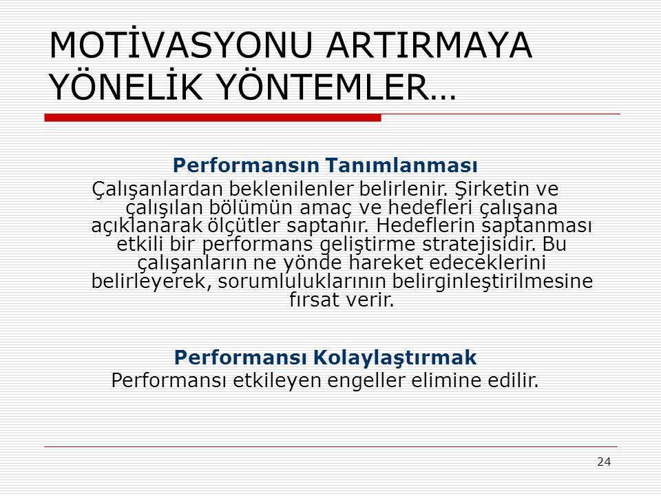 24 MOTİVASYONU ARTIRMAYA YÖNELİK YÖNTEMLER… Performansı Kolaylaştırmak Performansı etkileyen engeller elimine edilir. Performansın Tanımlanması Çalışa