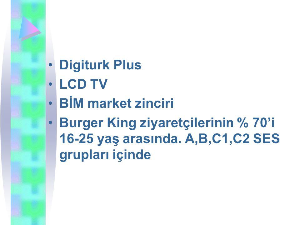 Digiturk Plus LCD TV BİM market zinciri Burger King ziyaretçilerinin % 70'i 16-25 yaş arasında. A,B,C1,C2 SES grupları içinde