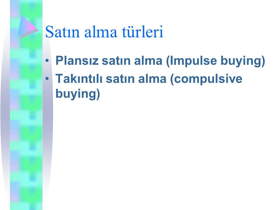 Satın alma türleri Plansız satın alma (Impulse buying) Takıntılı satın alma (compulsive buying)