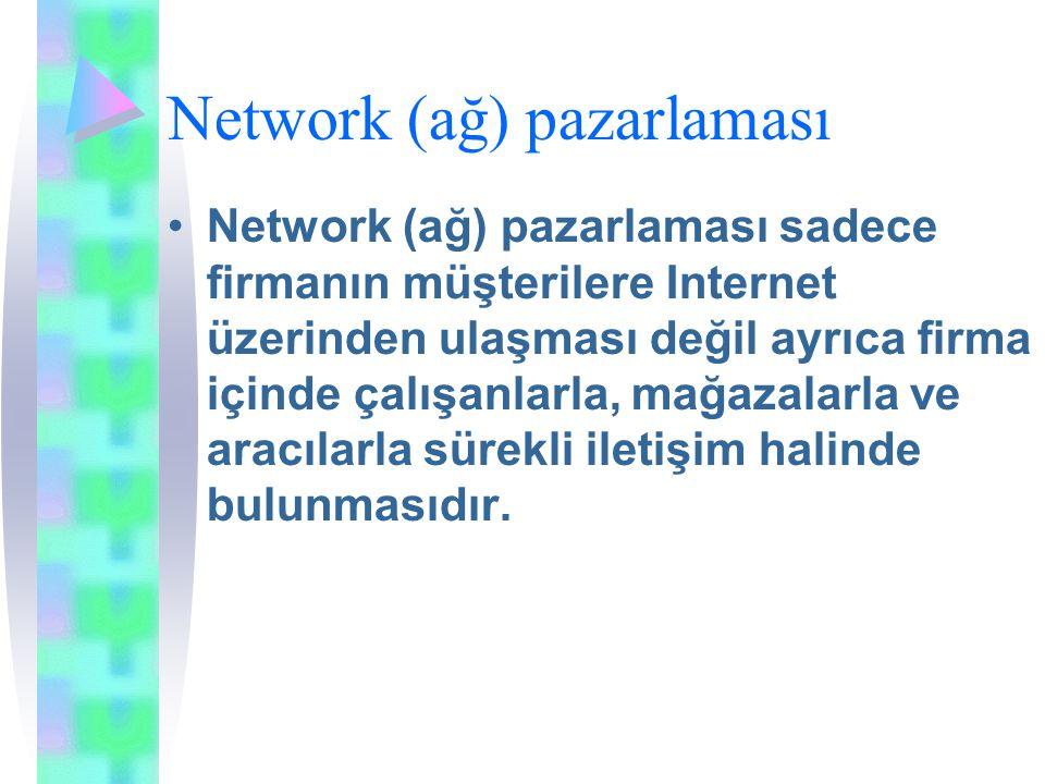 Network (ağ) pazarlaması Network (ağ) pazarlaması sadece firmanın müşterilere Internet üzerinden ulaşması değil ayrıca firma içinde çalışanlarla, mağa
