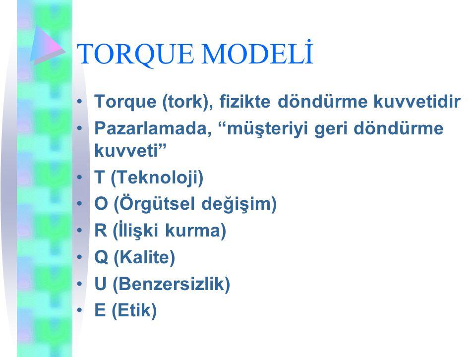 """TORQUE MODELİ Torque (tork), fizikte döndürme kuvvetidir Pazarlamada, """"müşteriyi geri döndürme kuvveti"""" T (Teknoloji) O (Örgütsel değişim) R (İlişki k"""
