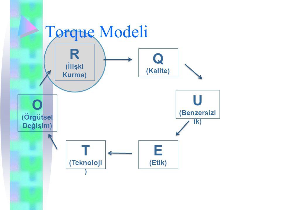 Torque Modeli R (İlişki Kurma) Q (Kalite) U (Benzersizl ik) E (Etik) T (Teknoloji ) O (Örgütsel Değişim)