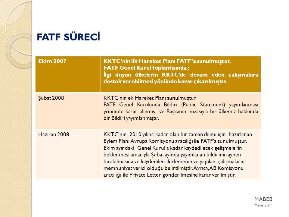 Ekim 2007KKTC'nin ilk Hareket Planı FATF'a sunulmuştur.