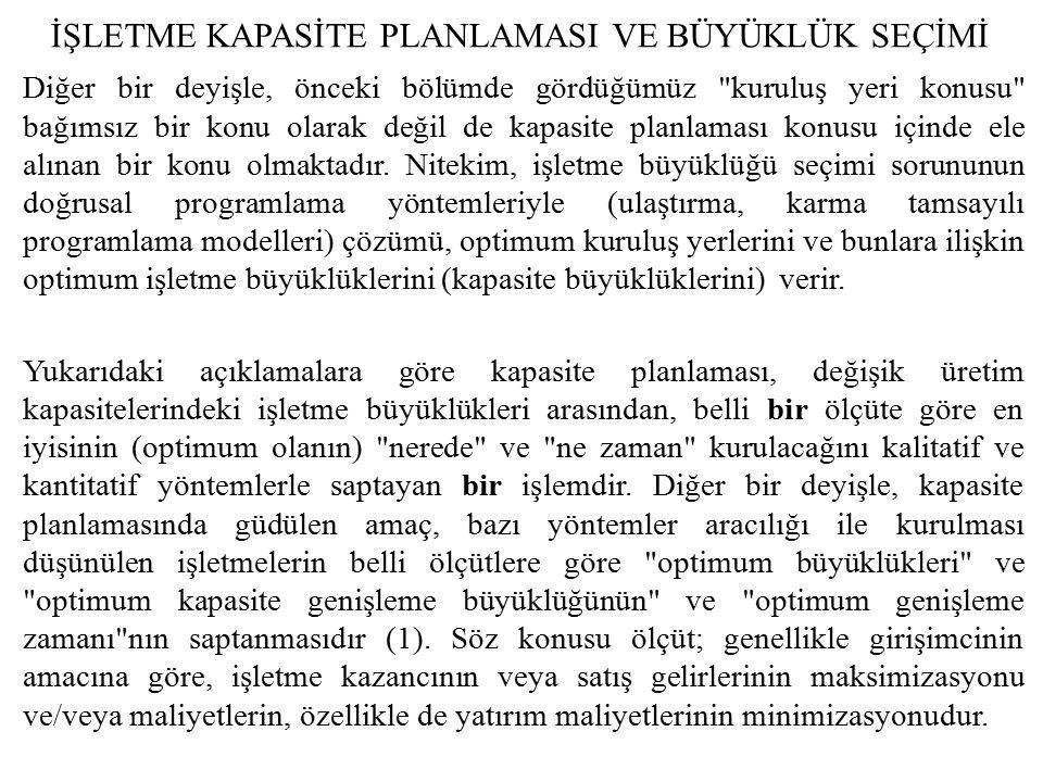 İŞLETME KAPASİTE PLANLAMASI VE BÜYÜKLÜK SEÇİMİ Kapasite Çeşitleri 1.
