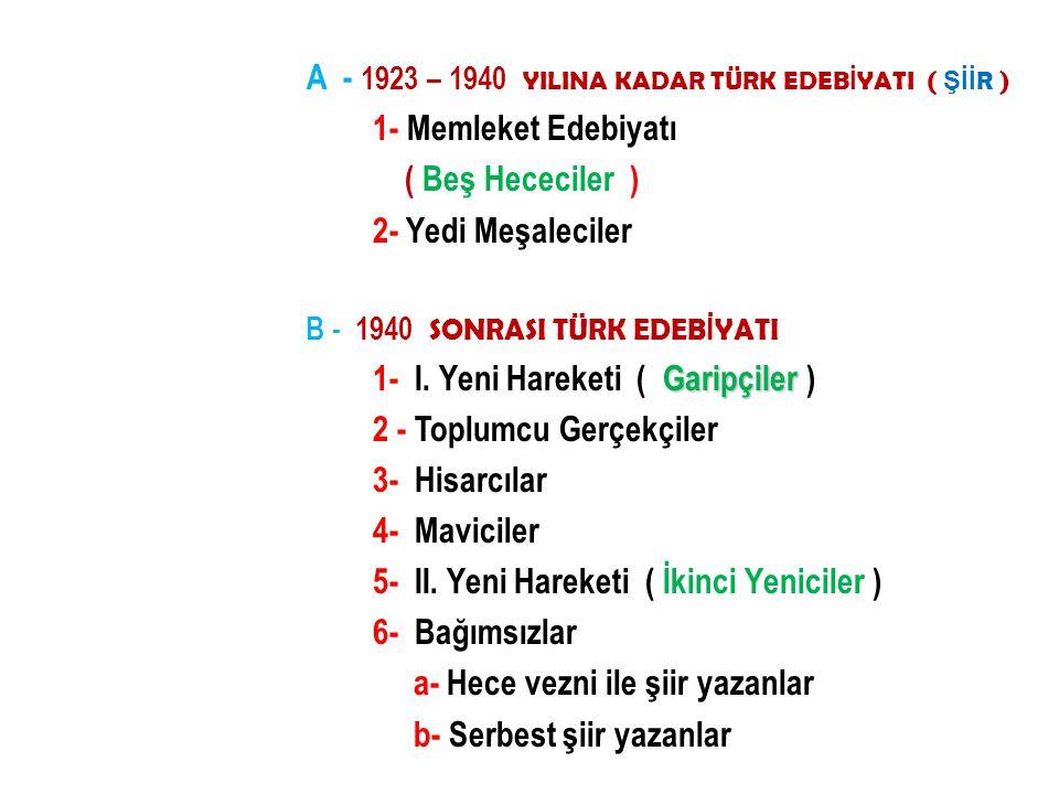 GENEL ÖZELLİKLER 1 - Cumhuriyetin ilk yıllarında ölen bazı sanatçılar dışında Milli Edebiyatçılar, Beş Hececiler ve Ba-ğımsızlar olarak ele aldığımız şair ve yazarlar sa- nat hayatlarına Cumhuriyet dönemi Türk edebiya-tında da devam etmişlerdir.