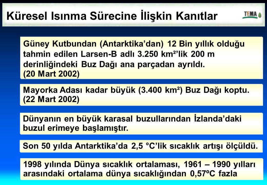 Öngörülerin Devamı Londra Üniversitesi ilgili biriminin diğer ülkelerle birlikte Türkiye için internette yayımladığı bilgilere göre 2007 yılı bahar aylarında batı kesimde az kuraklık düzeyi, yazın ise batı ve kuzeybatı (İstanbul dahil) ve Güney Anadolu bölgelerinde Had Safhada Kuraklık (büyük yeşil alanların kuruması, ürün veriminin azalması); İç Anadolu'da az-orta , Doğu Anadolu'da orta şiddette kuraklık olacaktır.