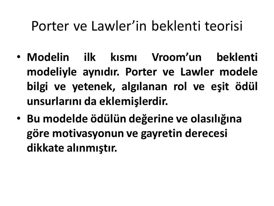 Porter ve Lawler'in beklenti teorisi Modelin ilk kısmı Vroom'un beklenti modeliyle aynıdır. Porter ve Lawler modele bilgi ve yetenek, algılanan rol ve