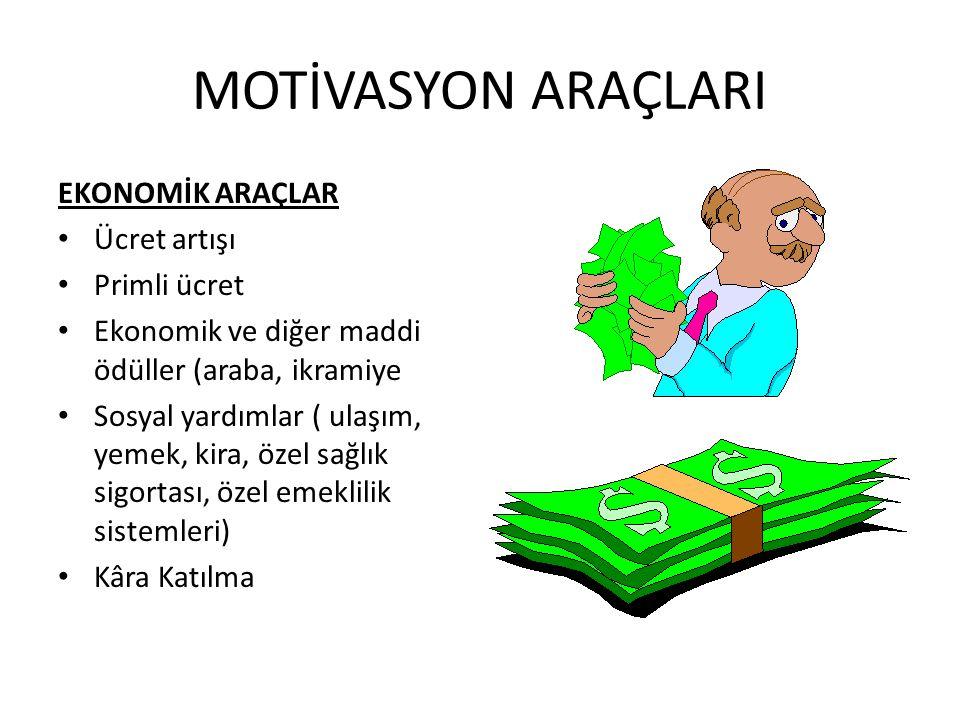 MOTİVASYON ARAÇLARI EKONOMİK ARAÇLAR Ücret artışı Primli ücret Ekonomik ve diğer maddi ödüller (araba, ikramiye Sosyal yardımlar ( ulaşım, yemek, kira
