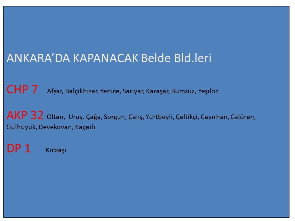 ANKARA'DA KAPANACAK Belde Bld.leri CHP 7 Afşar, Balçıkhisar, Yenice, Sarıyar, Karaşar, Bumsuz, Yeşilöz AKP 32 Oltan, Uruş, Çağa, Sorgun, Çalış, Yurtbeyli, Çeltikçi, Çayırhan, Çalören, Gülhüyük, Devekovan, Kaçarlı DP 1 Kırbaşı