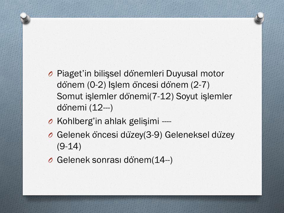 O Piaget'in bilis ̧ sel do ̈ nemleri Duyusal motor do ̈ nem (0-2) I ̇ s ̧ lem o ̈ ncesi do ̈ nem (2-7) Somut is ̧ lemler do ̈ nemi(7-12) Soyut is ̧ le