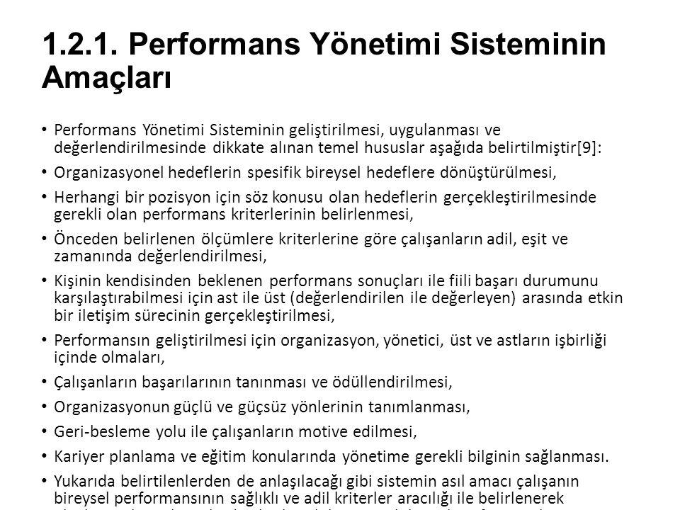 1.2.1. Performans Yönetimi Sisteminin Amaçları Performans Yönetimi Sisteminin geliştirilmesi, uygulanması ve değerlendirilmesinde dikkate alınan temel
