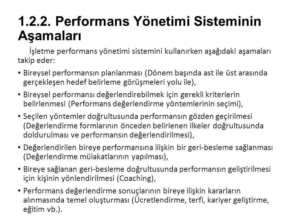 1.2.2. Performans Yönetimi Sisteminin Aşamaları İşletme performans yönetimi sistemini kullanırken aşağıdaki aşamaları takip eder: Bireysel performansı