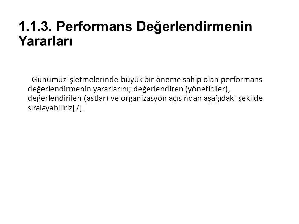 1.1.3. Performans Değerlendirmenin Yararları Günümüz işletmelerinde büyük bir öneme sahip olan performans değerlendirmenin yararlarını; değerlendiren