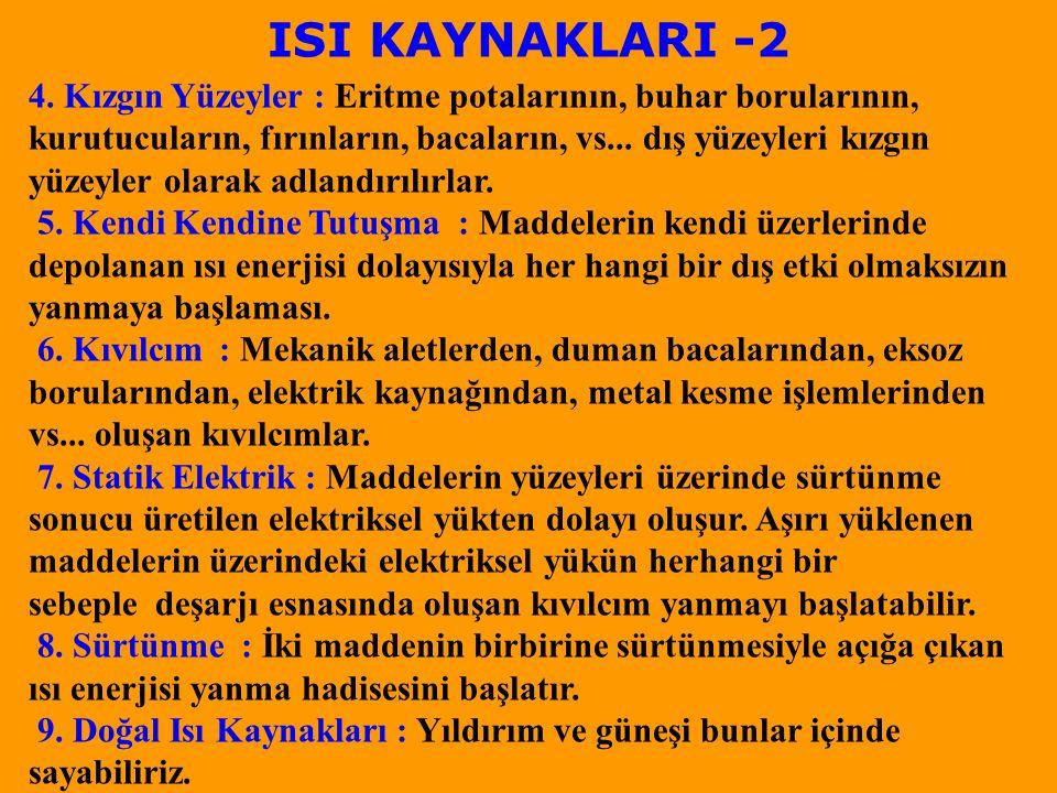 ISI KAYNAKLARI -2 4.