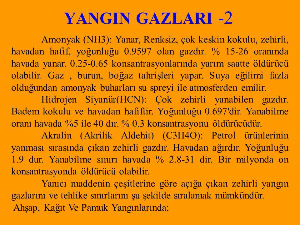 YANGIN GAZLARI -2 Amonyak (NH3): Yanar, Renksiz, çok keskin kokulu, zehirli, havadan hafif, yoğunluğu 0.9597 olan gazdır.