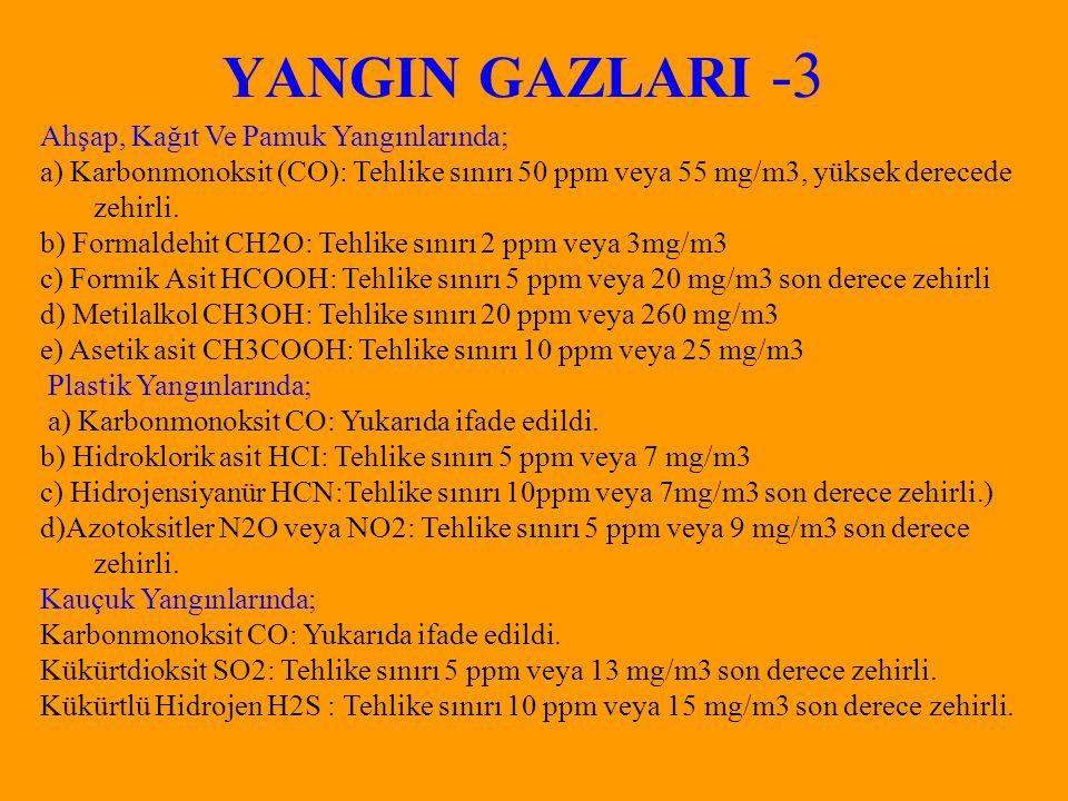 YANGIN GAZLARI -3 Ahşap, Kağıt Ve Pamuk Yangınlarında; a) Karbonmonoksit (CO): Tehlike sınırı 50 ppm veya 55 mg/m3, yüksek derecede zehirli.