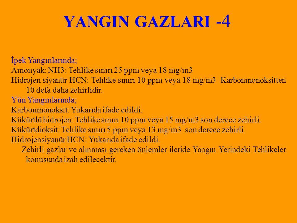 YANGIN GAZLARI -4 İpek Yangınlarında; Amonyak: NH3: Tehlike sınırı 25 ppm veya 18 mg/m3 Hidrojen siyanür HCN: Tehlike sınırı 10 ppm veya 18 mg/m3 Karbonmonoksitten 10 defa daha zehirlidir.