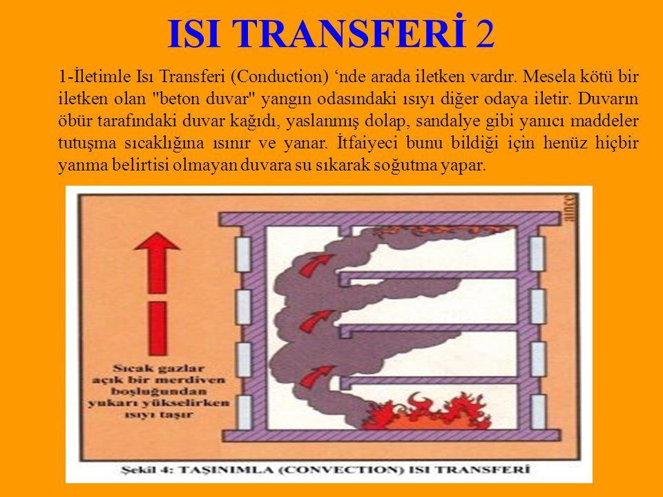 1-İletimle Isı Transferi (Conduction) 'nde arada iletken vardır.