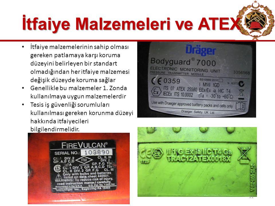 İtfaiye Malzemeleri ve ATEX İtfaiye malzemelerinin sahip olması gereken patlamaya karşı koruma düzeyini belirleyen bir standart olmadığından her itfaiye malzemesi değişik düzeyde koruma sağlar Genellikle bu malzemeler 1.