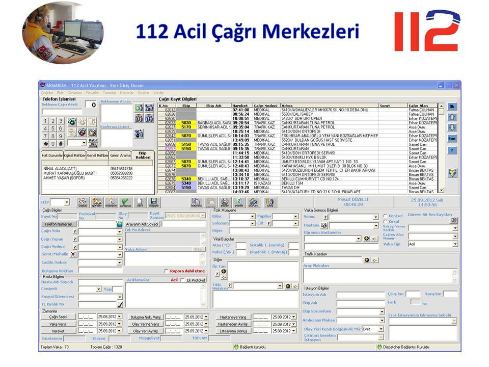 2002/22/EC sayılı direktifin 26.maddesi  112'yi herkes arayabilmeli  112 çağrıları cevapsız kalmamalı  Arayanın konum bilgisine ulaşılmalı  Halk 112 konusunda bilgilendirilmeli
