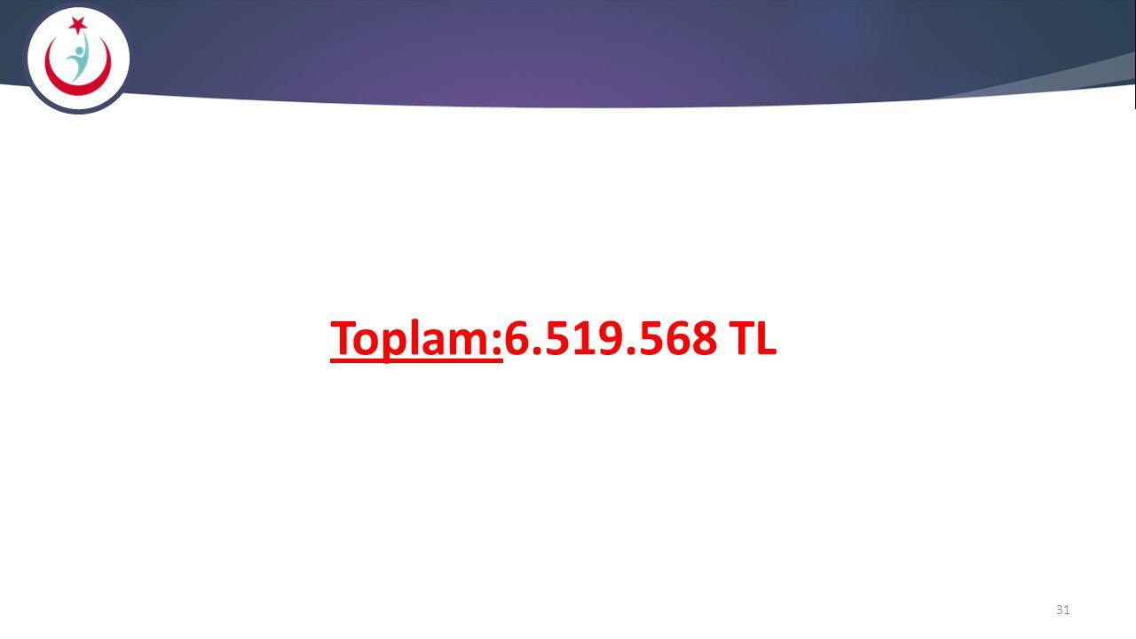 Toplam:6.519.568 TL 31