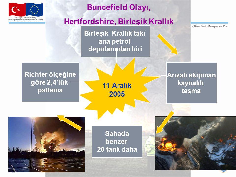 Buncefield Olayı, Hertfordshire, Birleşik Krallık 11 Aralık 2005 Birleşik Krallık'taki ana petrol depolarından biri Arızalı ekipman kaynaklı taşma Sahada benzer 20 tank daha Richter ölçeğine göre 2,4'lük patlama