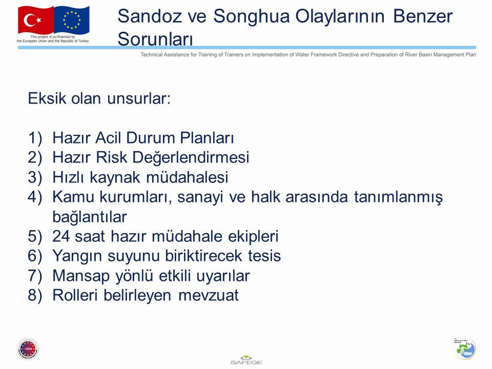 Sandoz ve Songhua Olaylarının Benzer Sorunları Eksik olan unsurlar: 1)Hazır Acil Durum Planları 2)Hazır Risk Değerlendirmesi 3)Hızlı kaynak müdahalesi
