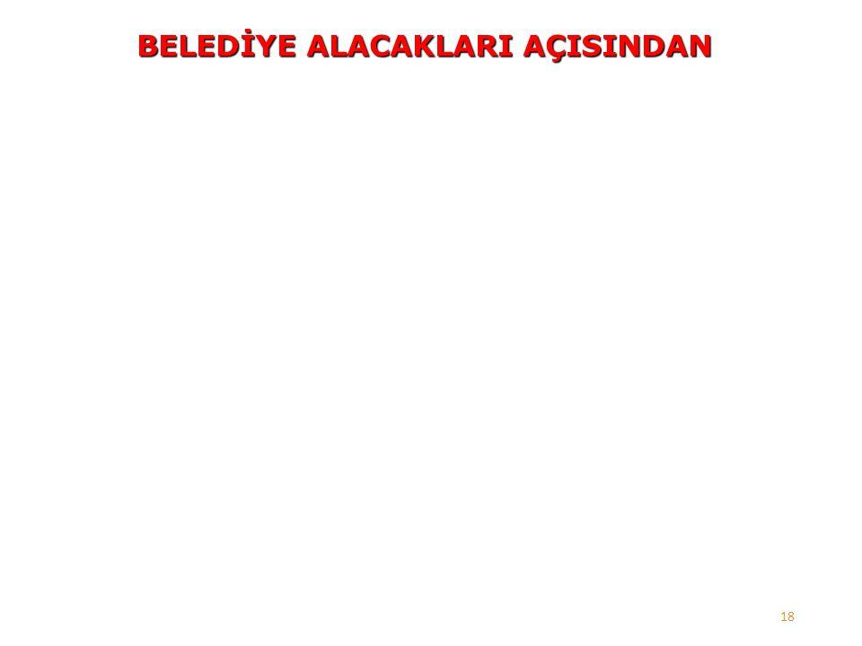 BELEDİYE ALACAKLARI AÇISINDAN 18