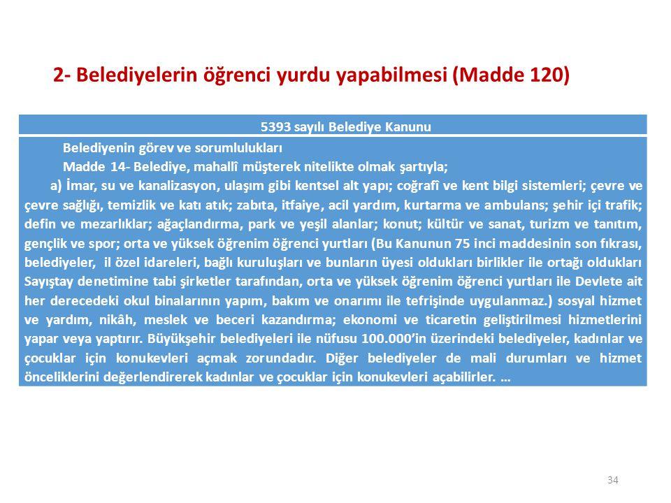 2- Belediyelerin öğrenci yurdu yapabilmesi (Madde 120) 34 5393 sayılı Belediye Kanunu Belediyenin görev ve sorumlulukları Madde 14- Belediye, mahallî
