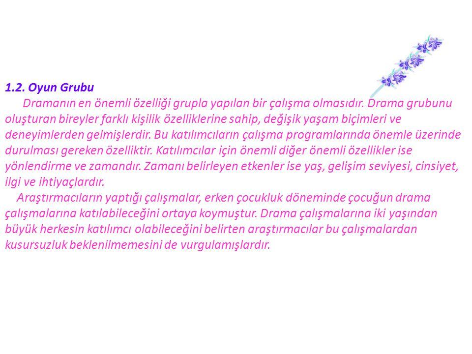KAYNAKÇA  ADIGÜZEL Ö, Oyun ve Yaratıcı Drama İlişkisi, Yüksek Lisans Tezi(basılmamış), Ankara Üniversitesi, Eğitim Bilimleri Enstitüsü, Ankara 1993.