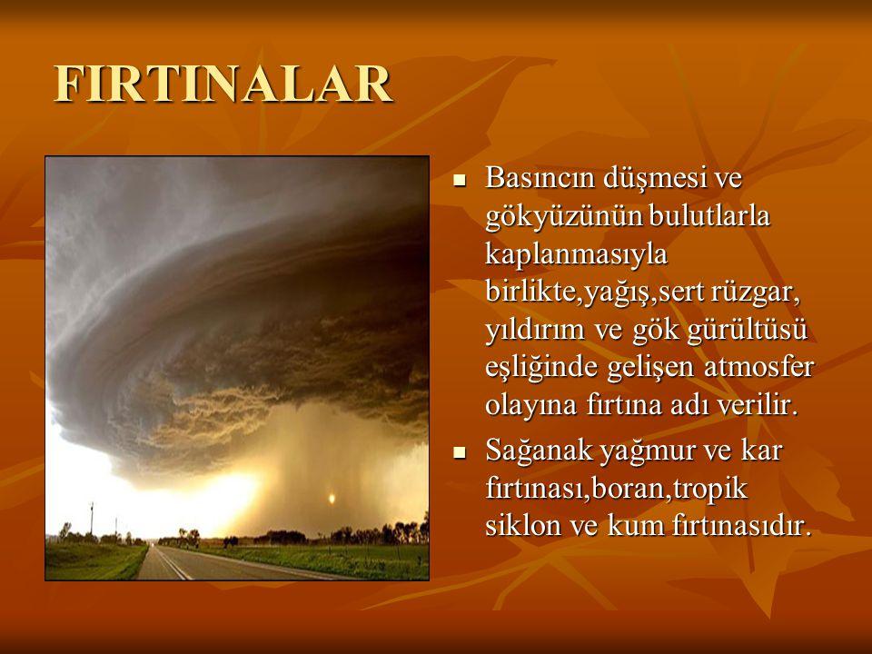 FIRTINALAR Basıncın düşmesi ve gökyüzünün bulutlarla kaplanmasıyla birlikte,yağış,sert rüzgar, yıldırım ve gök gürültüsü eşliğinde gelişen atmosfer ol