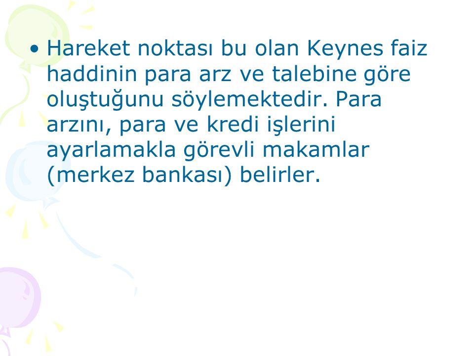 Hareket noktası bu olan Keynes faiz haddinin para arz ve talebine göre oluştuğunu söylemektedir. Para arzını, para ve kredi işlerini ayarlamakla görev