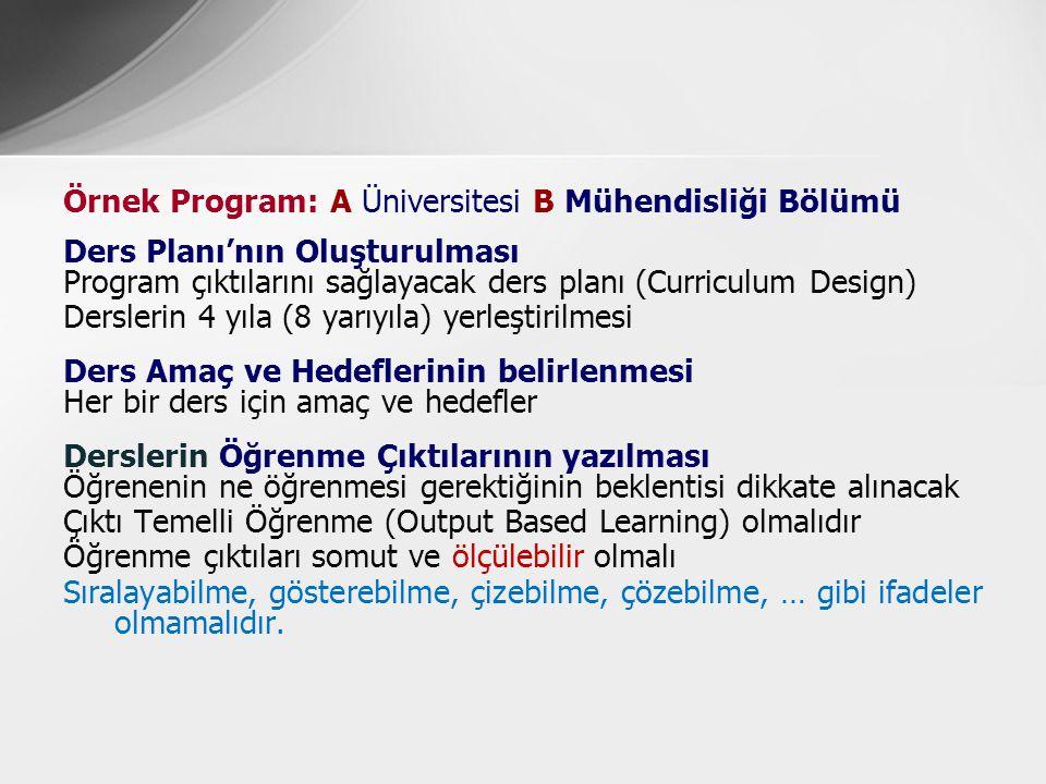 Örnek Program: A Üniversitesi B Mühendisliği Bölümü Ders Planı'nın Oluşturulması Program çıktılarını sağlayacak ders planı (Curriculum Design) Dersler