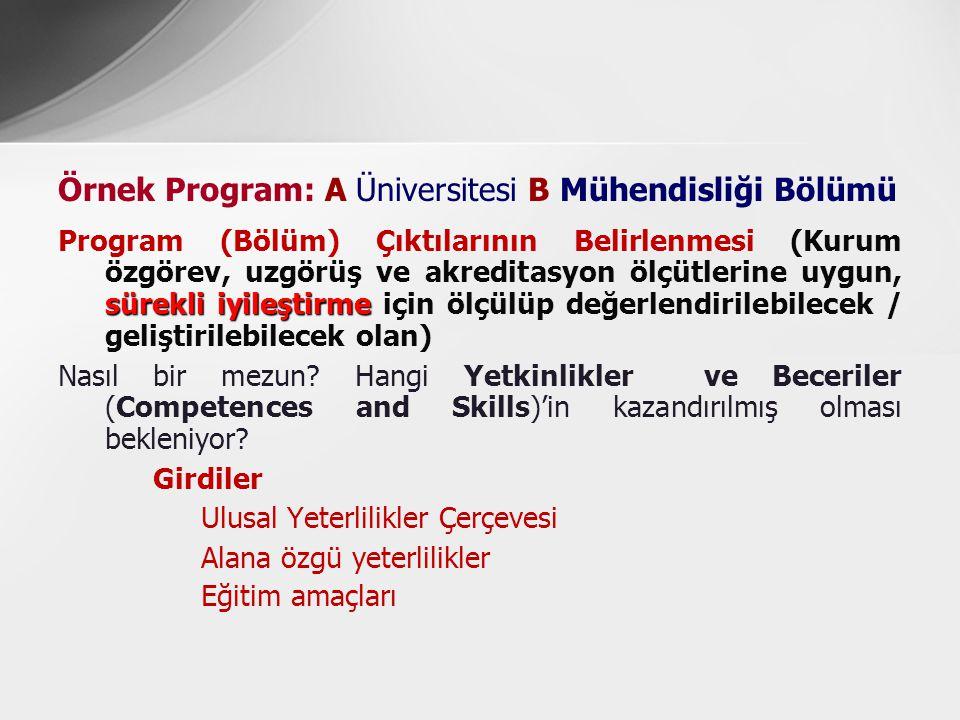 Örnek Program: A Üniversitesi B Mühendisliği Bölümü sürekli iyileştirme Program (Bölüm) Çıktılarının Belirlenmesi (Kurum özgörev, uzgörüş ve akreditas