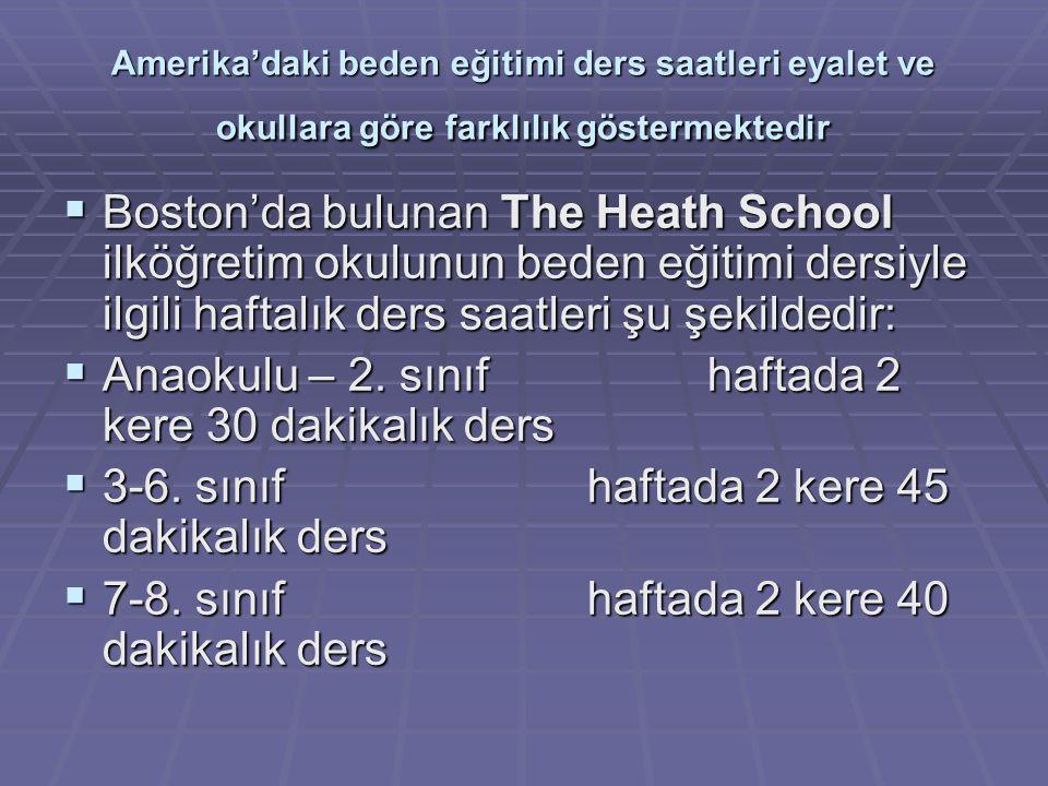 Amerika'daki beden eğitimi ders saatleri eyalet ve okullara göre farklılık göstermektedir  Boston'da bulunan The Heath School ilköğretim okulunun bed