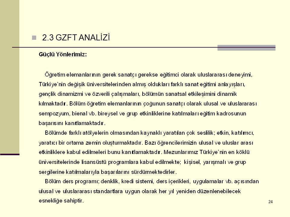 24 2.3 GZFT ANALİZİ