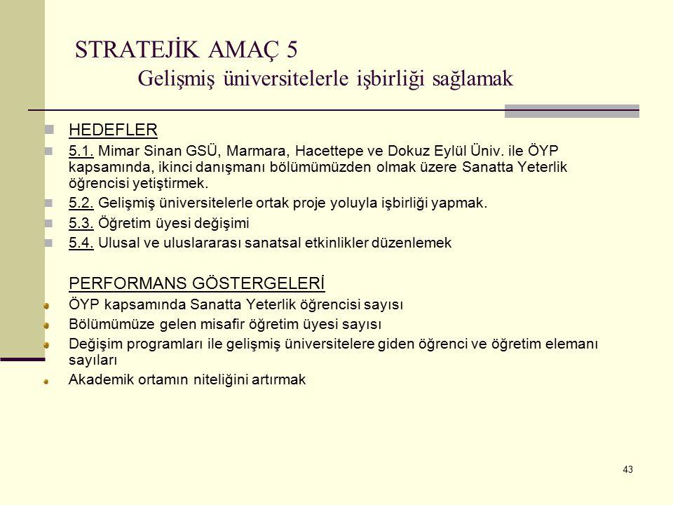 43 STRATEJİK AMAÇ 5 Gelişmiş üniversitelerle işbirliği sağlamak HEDEFLER 5.1. Mimar Sinan GSÜ, Marmara, Hacettepe ve Dokuz Eylül Üniv. ile ÖYP kapsamı