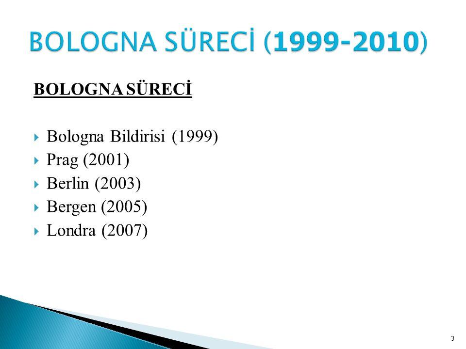 BOLOGNA SÜRECİ  Bologna Bildirisi (1999)  Prag (2001)  Berlin (2003)  Bergen (2005)  Londra (2007) 3