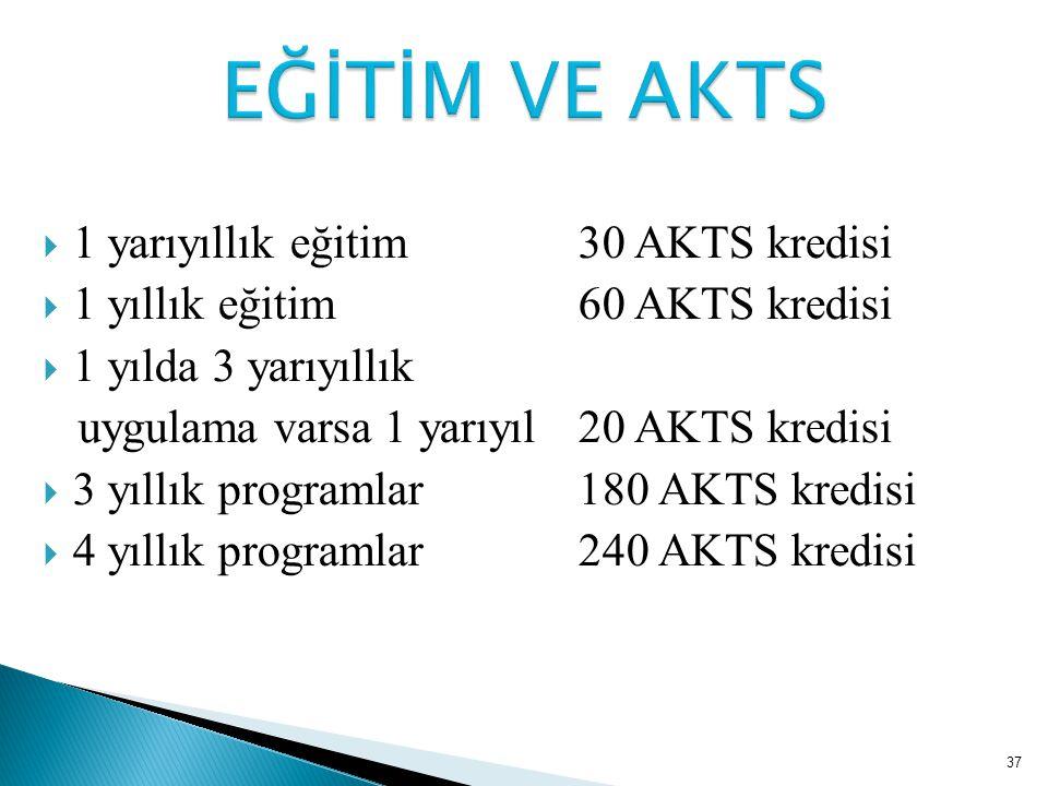  1 yarıyıllık eğitim 30 AKTS kredisi  1 yıllık eğitim 60 AKTS kredisi  1 yılda 3 yarıyıllık uygulama varsa 1 yarıyıl 20 AKTS kredisi  3 yıllık programlar 180 AKTS kredisi  4 yıllık programlar 240 AKTS kredisi 37