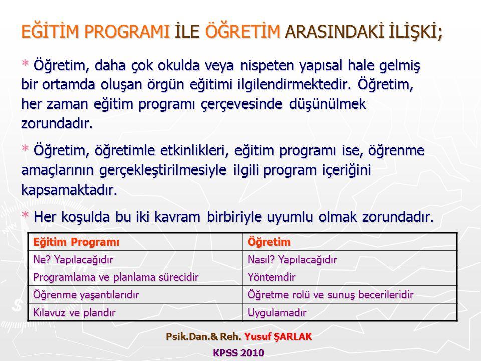 POSNER'in Program Çeşitleri; Resmi Program:Tanımlanmış, tüm boyutları açıklanarak yazılı bir doküman haline getirilmiş, eğitim otoritesince onaylanarak okullara gönderilmiş programdır.
