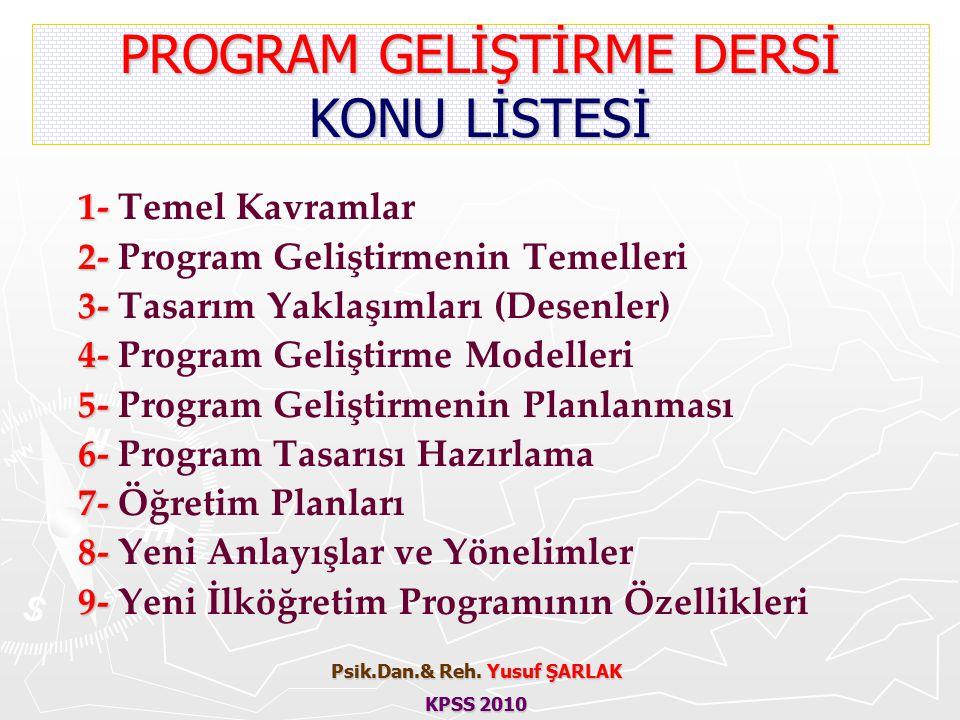 PROGRAM GELİŞTİRME DERSİ KONU LİSTESİ 1- 1- Temel Kavramlar 2- 2- Program Geliştirmenin Temelleri 3- 3- Tasarım Yaklaşımları (Desenler) 4- 4- Program Geliştirme Modelleri 5- 5- Program Geliştirmenin Planlanması 6- 6- Program Tasarısı Hazırlama 7- 7- Öğretim Planları 8- 8- Yeni Anlayışlar ve Yönelimler 9- 9- Yeni İlköğretim Programının Özellikleri Psik.Dan.& Reh.