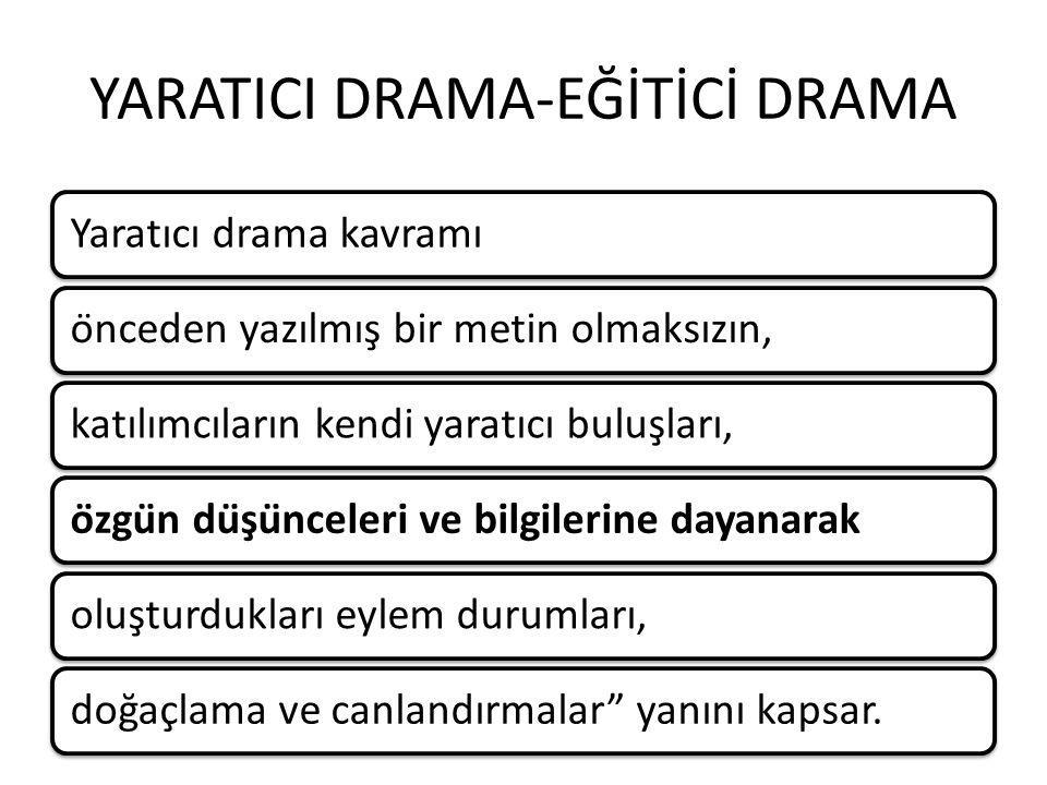 YARATICI DRAMA-EĞİTİCİ DRAMA Yaratıcı drama kavramıönceden yazılmış bir metin olmaksızın,katılımcıların kendi yaratıcı buluşları,özgün düşünceler