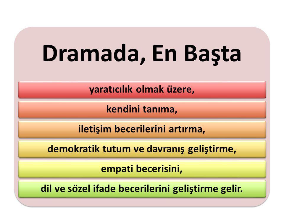Dramada, En Başta yaratıcılık olmak üzere,kendini tanıma,iletişim becerilerini artırma,demokratik tutum ve davranış geliştirme,empati becerisini,dil ve sözel ifade becerilerini geliştirme gelir.
