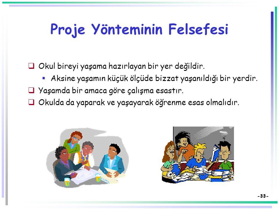 -32- Proje Yöntemi  Proje yöntemi,  öğrencilerin ilgi ve istekleri ile seçilen bir konunun  serbest çalışmalarla  olumlu,  düşünsel ya da  somut