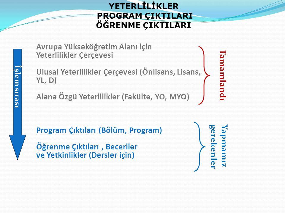 Avrupa Yükseköğretim Alanı için Yeterlilikler Çerçevesi Ulusal Yeterlilikler Çerçevesi (Önlisans, Lisans, YL, D) Alana Özgü Yeterlilikler (Fakülte, YO, MYO) Program Çıktıları (Bölüm, Program) Öğrenme Çıktıları, Beceriler ve Yetkinlikler (Dersler için) YETERLİLİKLER PROGRAM ÇIKTILARI ÖĞRENME ÇIKTILARI İşlem sırası Tamamlandı Yapmamız gerekenler