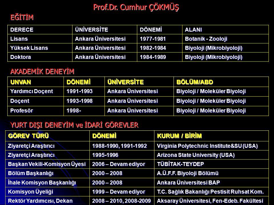 Prof.Dr. Cumhur ÇÖKMÜŞ EĞİTİM AKADEMİK DENEYİM YURT DIŞI DENEYİM ve İDARİ GÖREVLER DERECEÜNİVERSİTEDÖNEMİALANI Lisans Ankara Üniversitesi 1977-1981 Bo