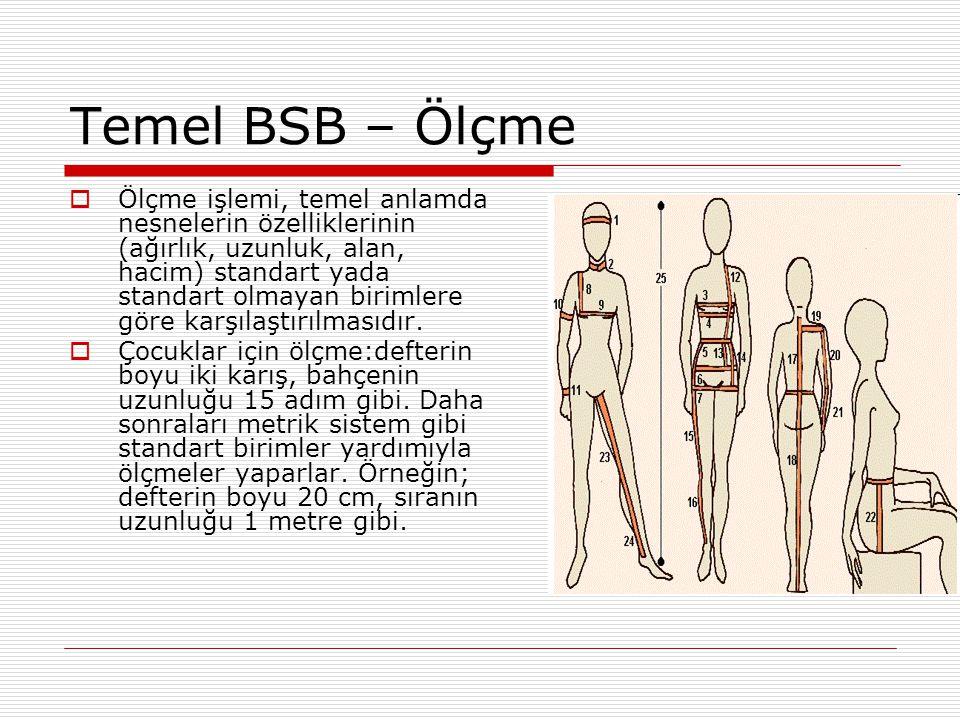 Temel BSB – Ölçme  Ölçme işlemi, temel anlamda nesnelerin özelliklerinin (ağırlık, uzunluk, alan, hacim) standart yada standart olmayan birimlere göre karşılaştırılmasıdır.