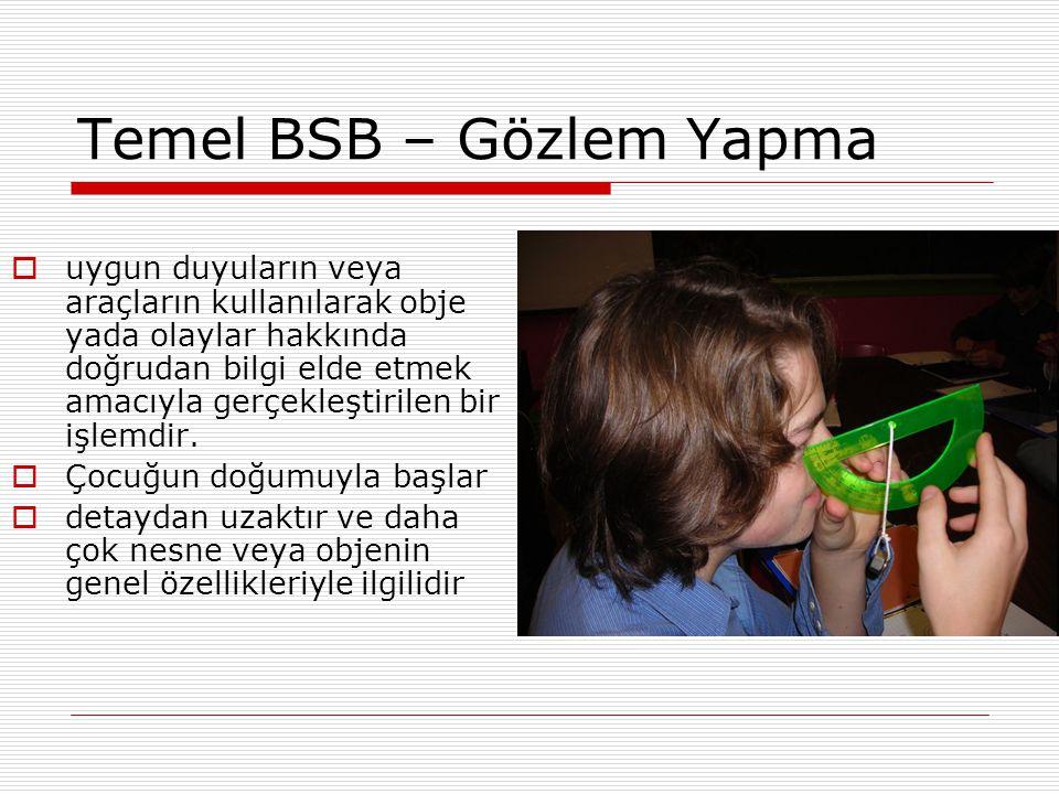 Temel BSB – Gözlem Yapma  uygun duyuların veya araçların kullanılarak obje yada olaylar hakkında doğrudan bilgi elde etmek amacıyla gerçekleştirilen bir işlemdir.