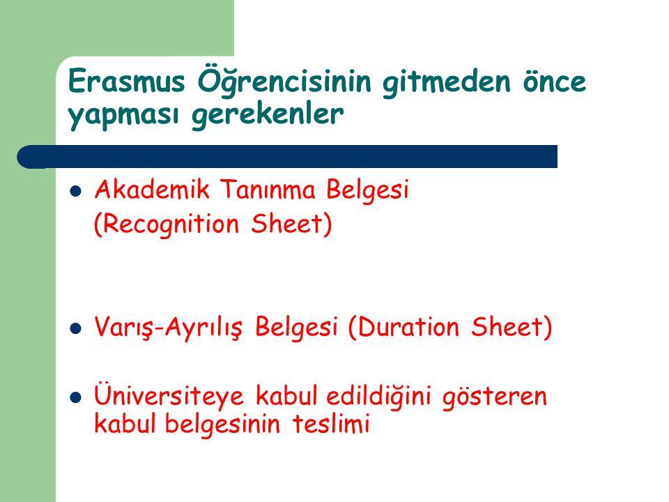 Erasmus Öğrencisinin gitmeden önce yapması gerekenler Akademik Tanınma Belgesi (Recognition Sheet) Varış-Ayrılış Belgesi (Duration Sheet) Üniversiteye