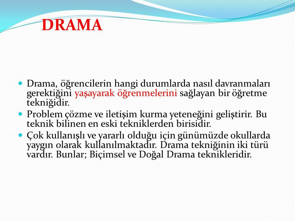DRAMA Drama, öğrencilerin hangi durumlarda nasıl davranmaları gerektiğini yaşayarak öğrenmelerini sağlayan bir öğretme tekniğidir. Problem çözme ve il